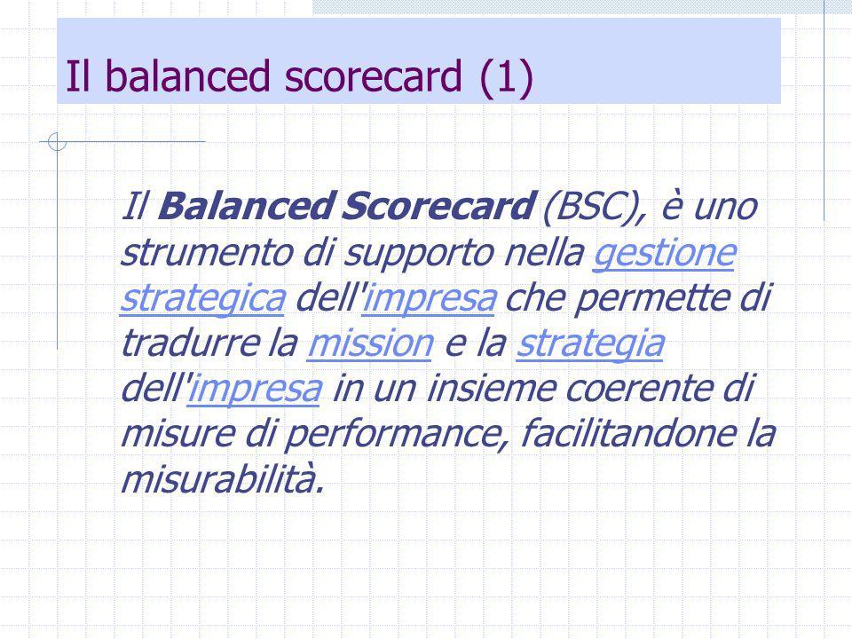 Il balanced scorecard (1) Il Balanced Scorecard (BSC), è uno strumento di supporto nella gestione strategica dell impresa che permette di tradurre la mission e la strategia dell impresa in un insieme coerente di misure di performance, facilitandone la misurabilità.gestione strategicaimpresamissionstrategiaimpresa
