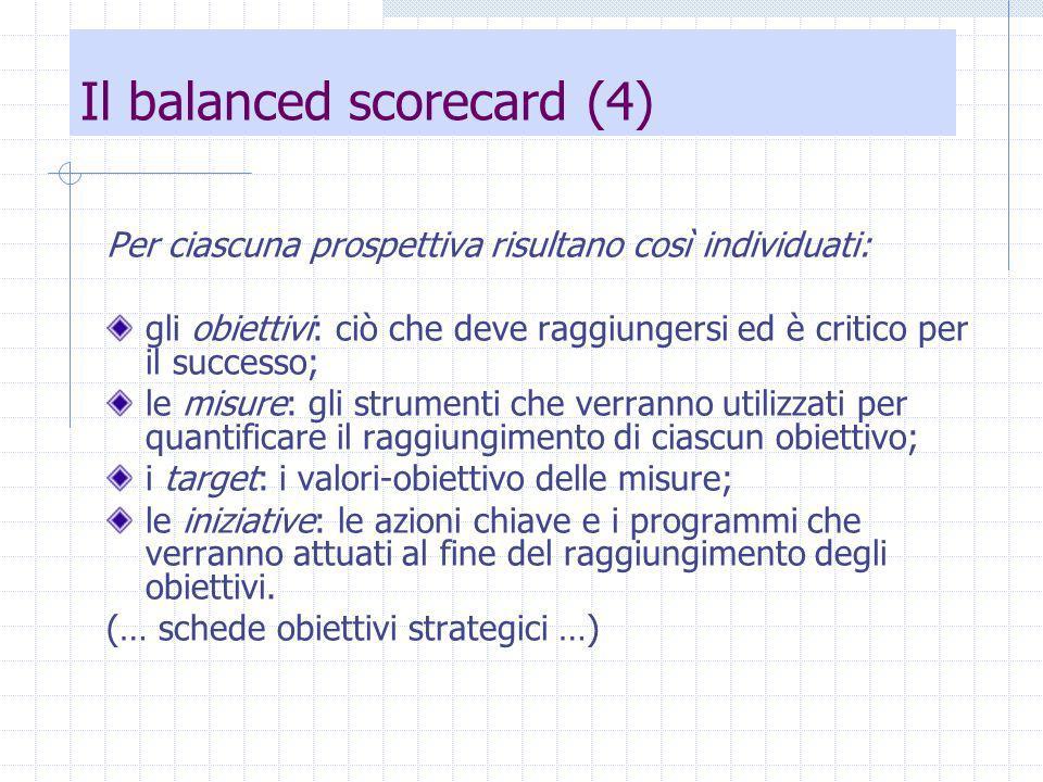 Il balanced scorecard (4) Per ciascuna prospettiva risultano così individuati: gli obiettivi: ciò che deve raggiungersi ed è critico per il successo; le misure: gli strumenti che verranno utilizzati per quantificare il raggiungimento di ciascun obiettivo; i target: i valori-obiettivo delle misure; le iniziative: le azioni chiave e i programmi che verranno attuati al fine del raggiungimento degli obiettivi.