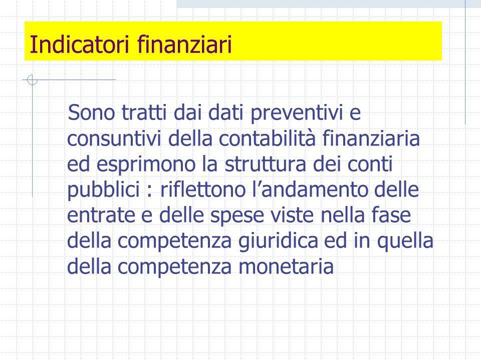 Indicatori finanziari Sono tratti dai dati preventivi e consuntivi della contabilità finanziaria ed esprimono la struttura dei conti pubblici : riflettono landamento delle entrate e delle spese viste nella fase della competenza giuridica ed in quella della competenza monetaria