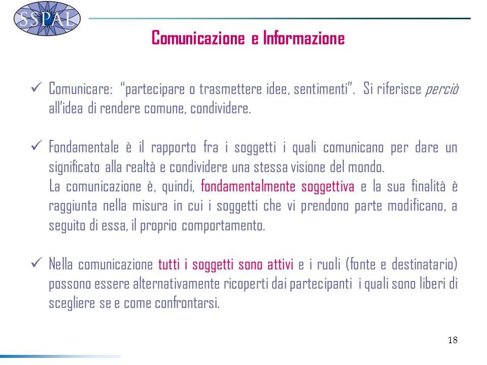 18 Comunicazione e Informazione Comunicare: partecipare o trasmettere idee, sentimenti. Si riferisce perciò allidea di rendere comune, condividere. Fo