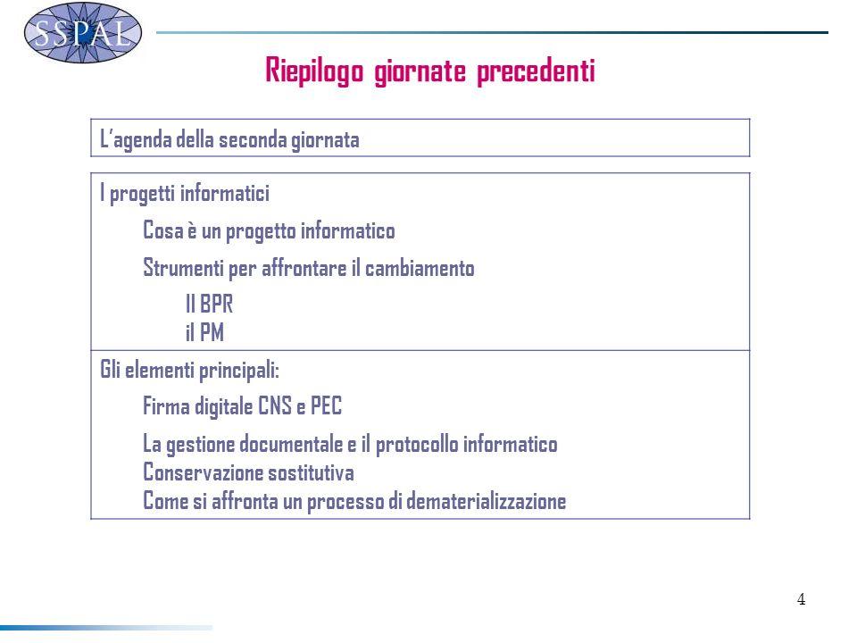 4 I progetti informatici Cosa è un progetto informatico Strumenti per affrontare il cambiamento Il BPR il PM Gli elementi principali: Firma digitale C