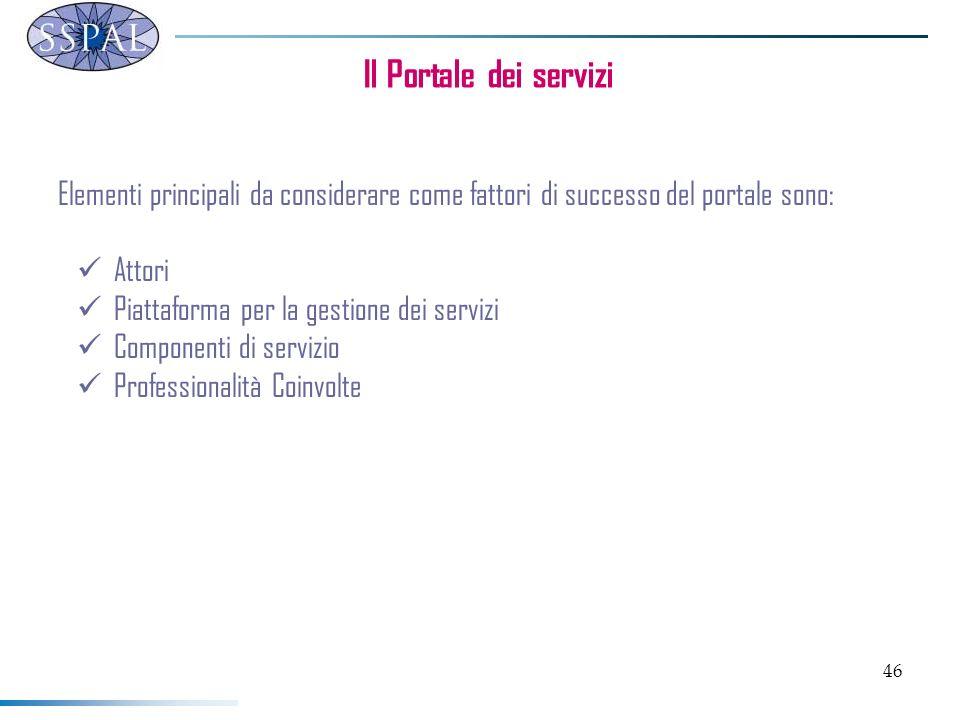 46 Il Portale dei servizi Elementi principali da considerare come fattori di successo del portale sono: Attori Piattaforma per la gestione dei servizi