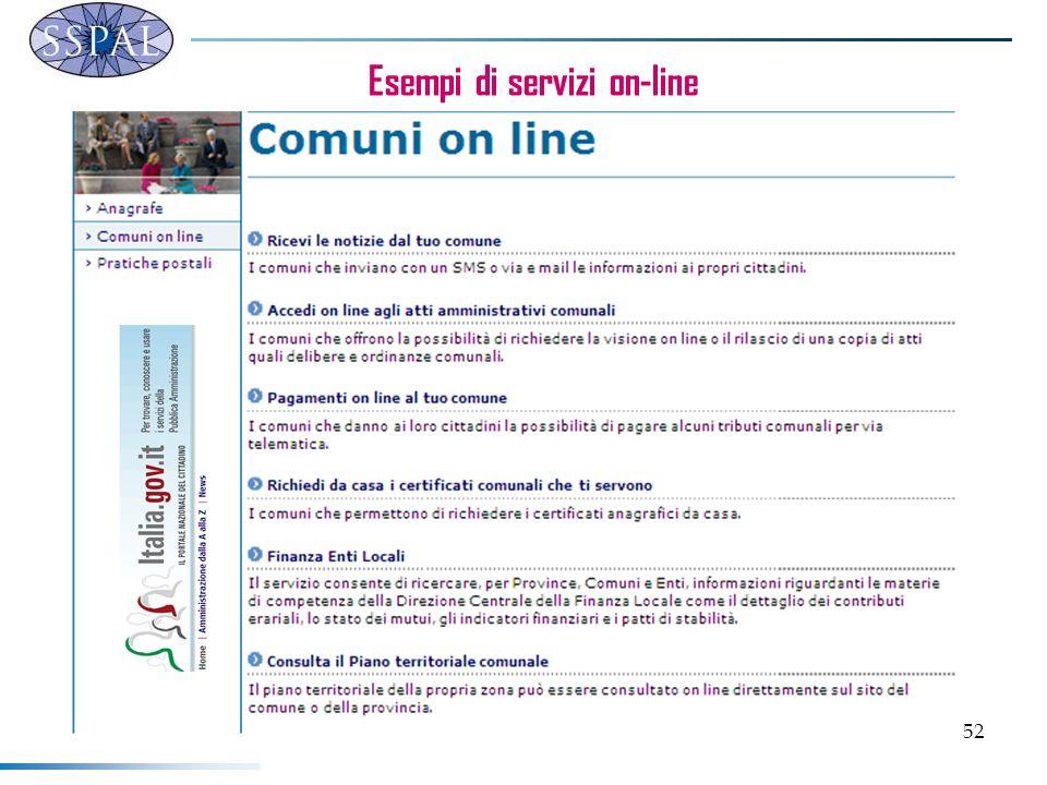 52 Esempi di servizi on-line