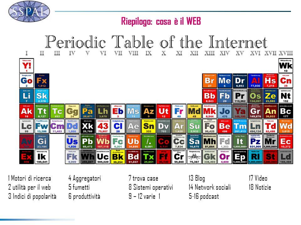 1 Motori di ricerca 4 Aggregatori7 trova case13 Blog17 Video 2 utilità per il web 5 fumetti8 Sistemi operativi14 Network sociali18 Notizie 3 Indici di