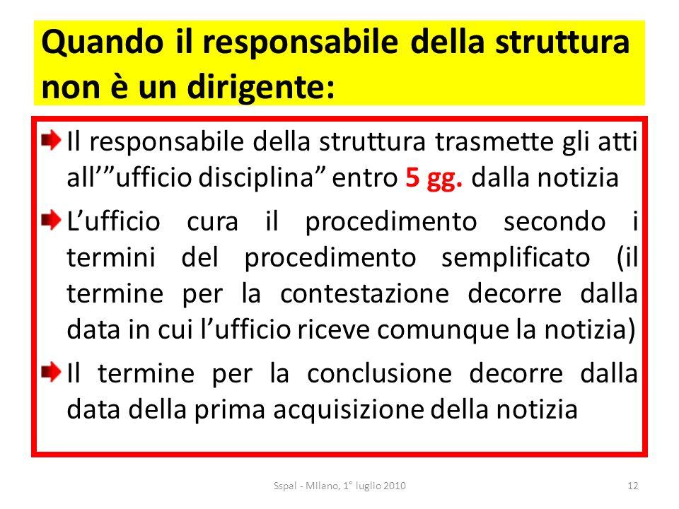 Quando il responsabile della struttura non è un dirigente: Il responsabile della struttura trasmette gli atti allufficio disciplina entro 5 gg.