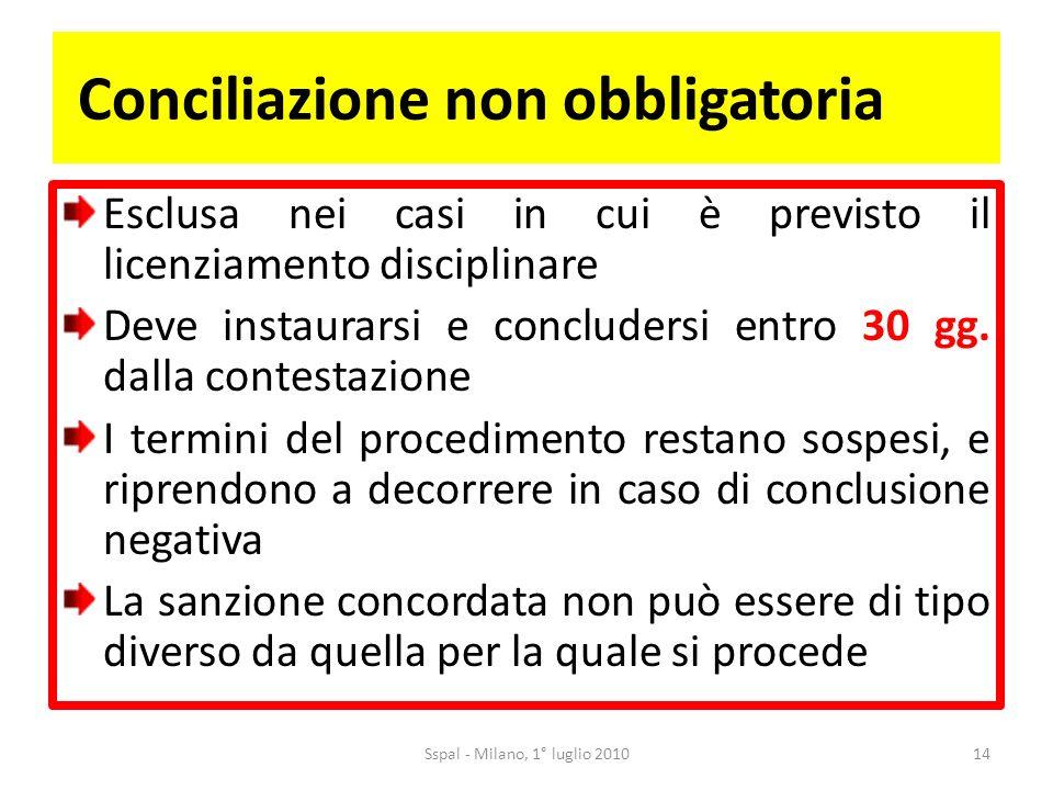 Conciliazione non obbligatoria Esclusa nei casi in cui è previsto il licenziamento disciplinare Deve instaurarsi e concludersi entro 30 gg.