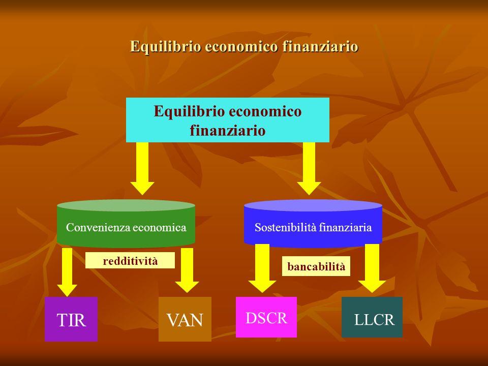 Equilibrio economico finanziario Equilibrio economico finanziario Convenienza economicaSostenibilità finanziaria redditività TIRVAN bancabilità DSCR LLCR