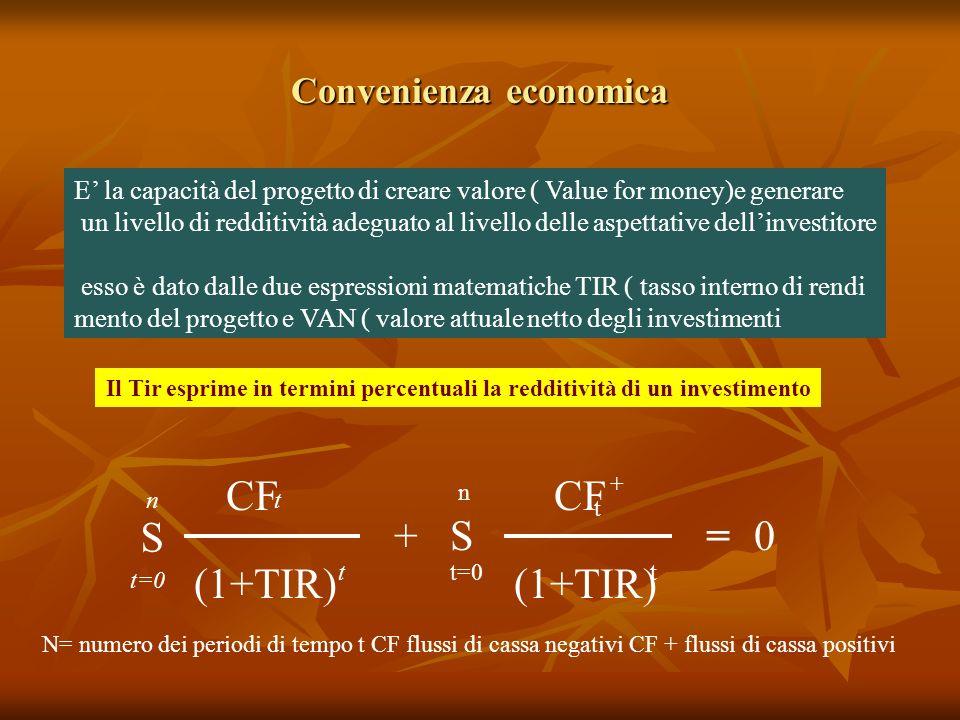 Convenienza economica E la capacità del progetto di creare valore ( Value for money)e generare un livello di redditività adeguato al livello delle aspettative dellinvestitore esso è dato dalle due espressioni matematiche TIR ( tasso interno di rendi mento del progetto e VAN ( valore attuale netto degli investimenti Il Tir esprime in termini percentuali la redditività di un investimento S n t=0 CF t (1+TIR) t +S t=0 n CF t + (1+TIR) t =0 N= numero dei periodi di tempo t CF flussi di cassa negativi CF + flussi di cassa positivi