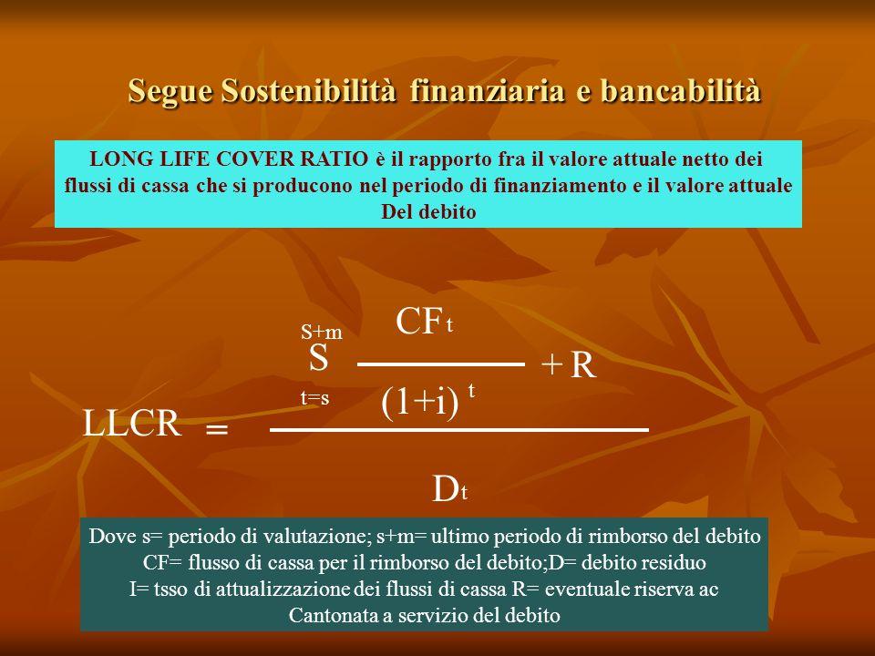 Segue Sostenibilità finanziaria e bancabilità Segue Sostenibilità finanziaria e bancabilità LONG LIFE COVER RATIO è il rapporto fra il valore attuale netto dei flussi di cassa che si producono nel periodo di finanziamento e il valore attuale Del debito LLCR = S t=s S+m CF t (1+i) t +R D t Dove s= periodo di valutazione; s+m= ultimo periodo di rimborso del debito CF= flusso di cassa per il rimborso del debito;D= debito residuo I= tsso di attualizzazione dei flussi di cassa R= eventuale riserva ac Cantonata a servizio del debito