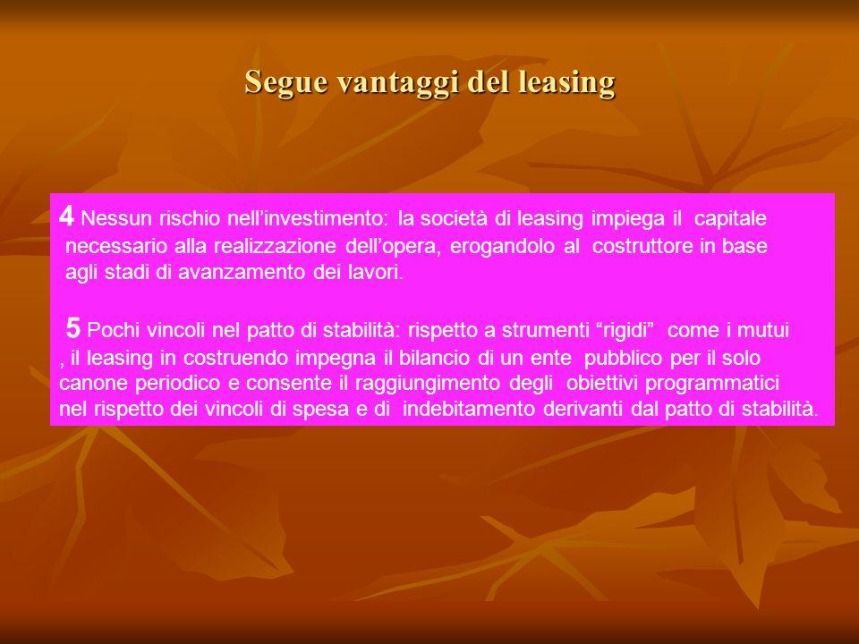 Segue vantaggi del leasing 4 Nessun rischio nellinvestimento: la società di leasing impiega il capitale necessario alla realizzazione dellopera, erogandolo al costruttore in base agli stadi di avanzamento dei lavori.