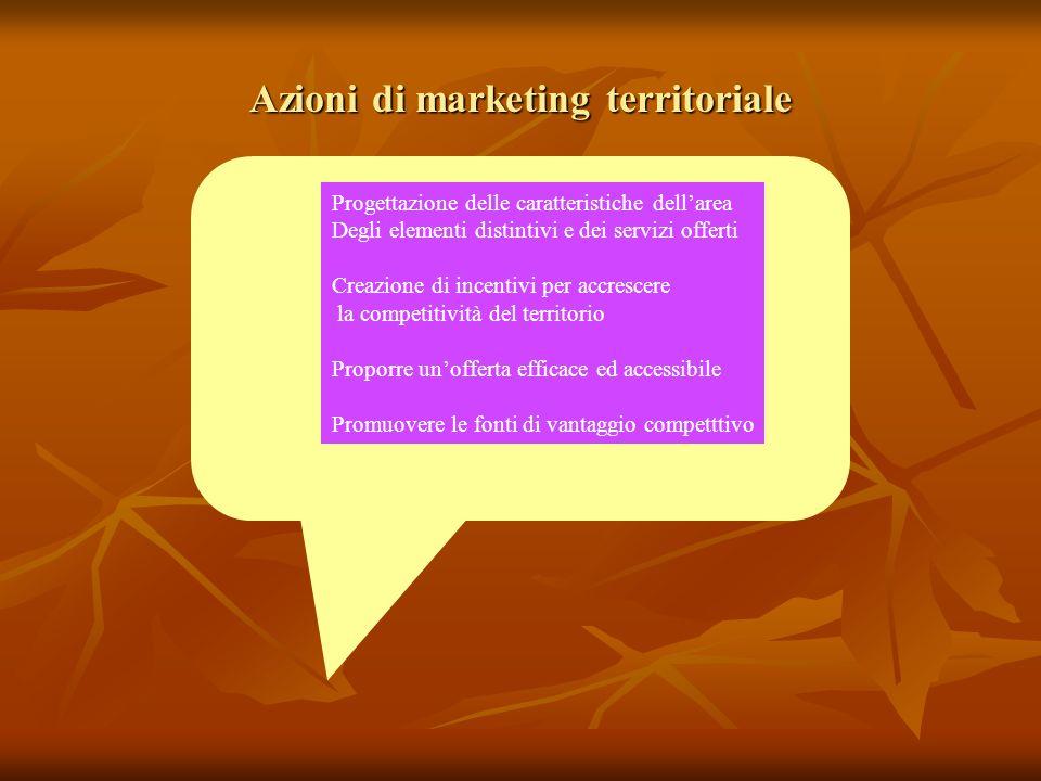 Azioni di marketing territoriale Progettazione delle caratteristiche dellarea Degli elementi distintivi e dei servizi offerti Creazione di incentivi per accrescere la competitività del territorio Proporre unofferta efficace ed accessibile Promuovere le fonti di vantaggio competttivo