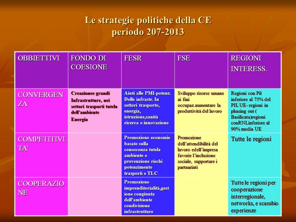 Le strategie politiche della CE periodo 207-2013 OBBIETTIVI FONDO DI COESIONE FESRFSEREGIONIINTERESS.