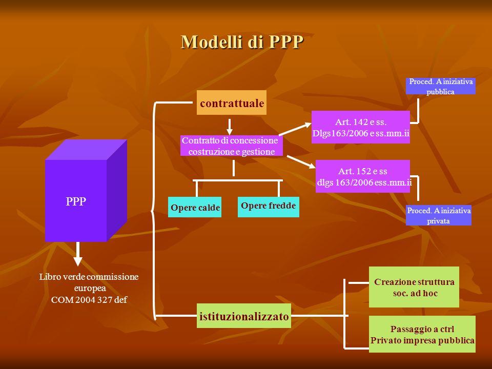 Modelli di PPP PPP Libro verde commissione europea COM 2004 327 def contrattuale Opere calde Opere fredde Contratto di concessione costruzione e gestione Art.