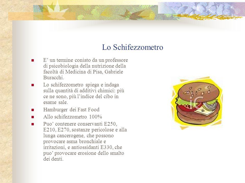 Lo Schifezzometro E un termine coniato da un professore di psicobiologia della nutrizione della facoltà di Medicina di Pisa, Gabriele Buracchi. Lo sch