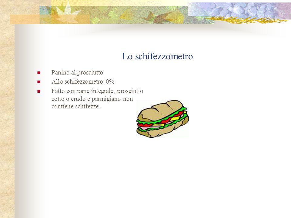Lo schifezzometro Panino al prosciutto Allo schifezzometro 0% Fatto con pane integrale, prosciutto cotto o crudo e parmigiano non contiene schifezze.