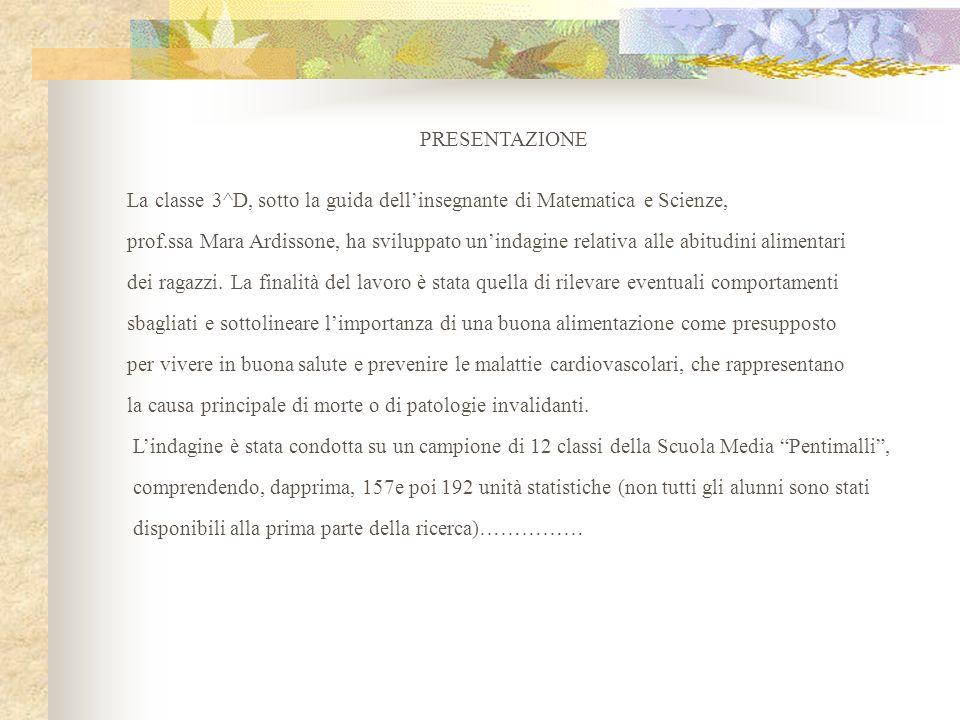 Lo Schifezzometro E un termine coniato da un professore di psicobiologia della nutrizione della facoltà di Medicina di Pisa, Gabriele Buracchi.