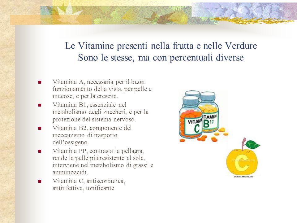 Le Vitamine presenti nella frutta e nelle Verdure Sono le stesse, ma con percentuali diverse Vitamina A, necessaria per il buon funzionamento della vi