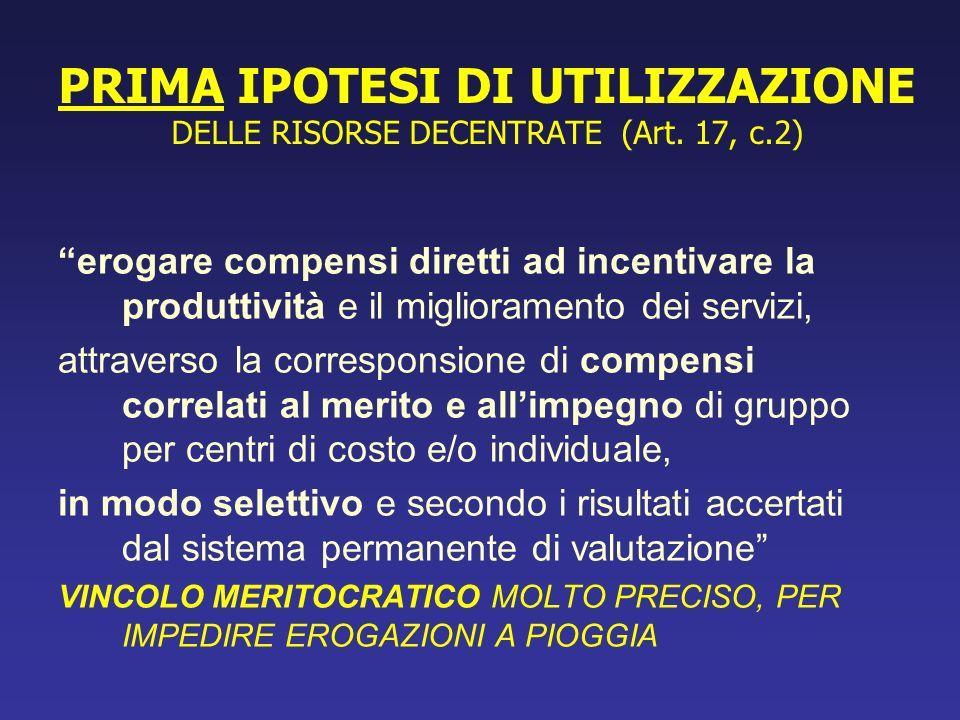 PRIMA IPOTESI DI UTILIZZAZIONE DELLE RISORSE DECENTRATE (Art. 17, c.2) erogare compensi diretti ad incentivare la produttività e il miglioramento dei