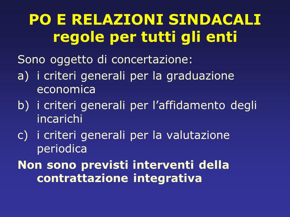 PO E RELAZIONI SINDACALI regole per tutti gli enti Sono oggetto di concertazione: a)i criteri generali per la graduazione economica b)i criteri genera