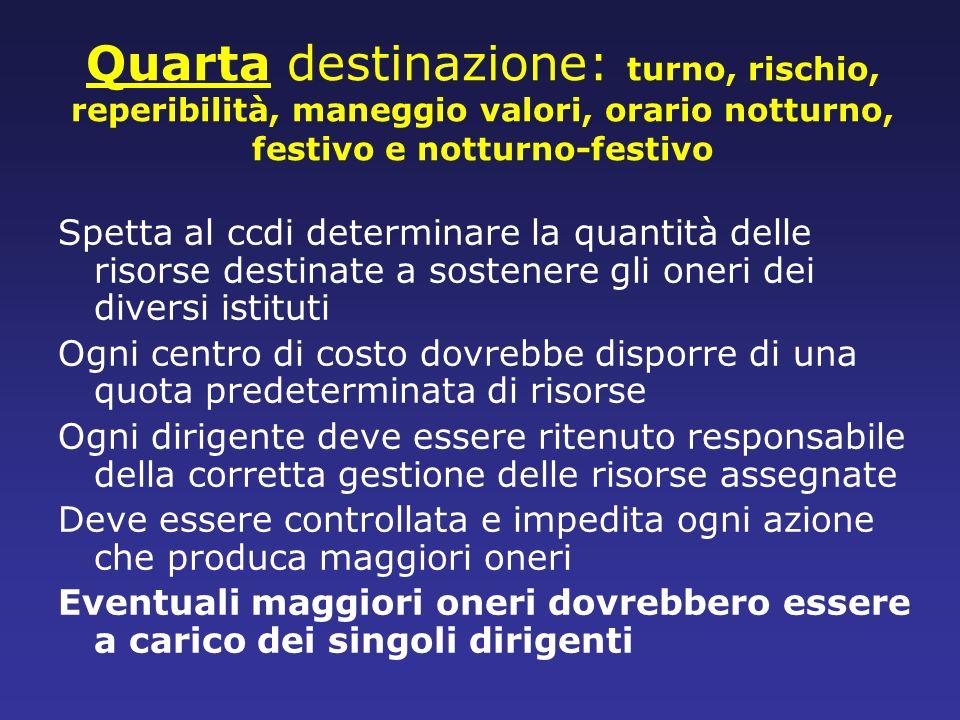 Quarta destinazione: turno, rischio, reperibilità, maneggio valori, orario notturno, festivo e notturno-festivo Spetta al ccdi determinare la quantità