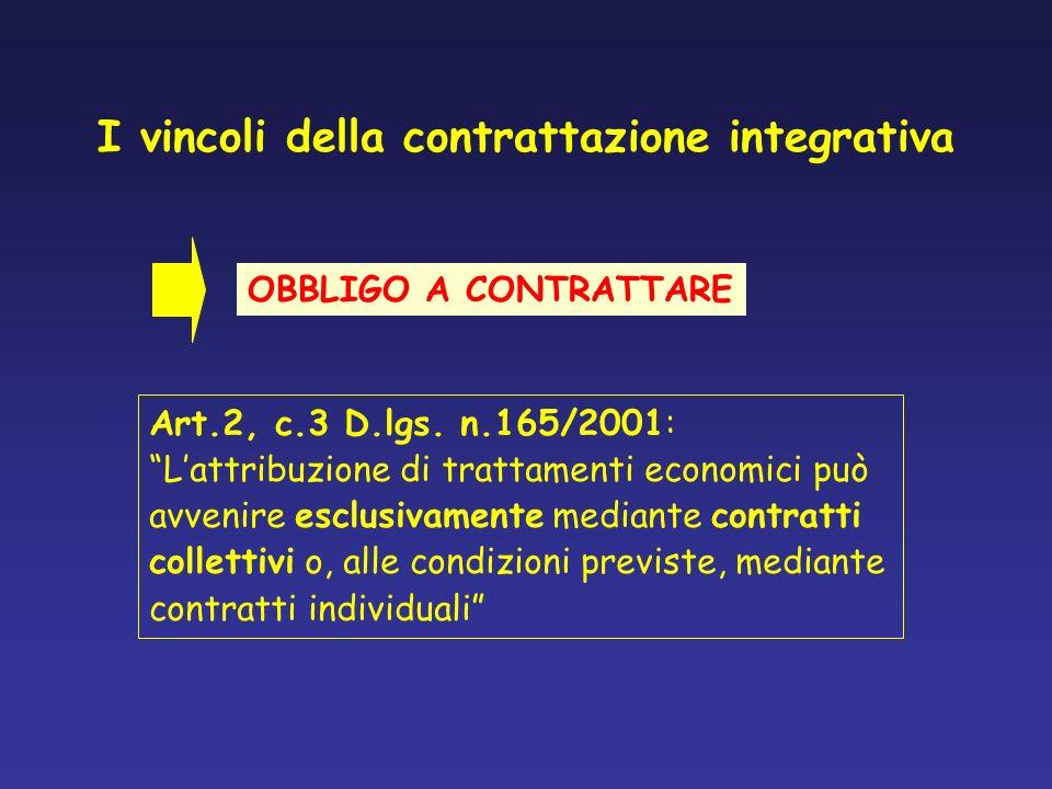 I vincoli della contrattazione integrativa Art.2, c.3 D.lgs. n.165/2001: Lattribuzione di trattamenti economici può avvenire esclusivamente mediante c