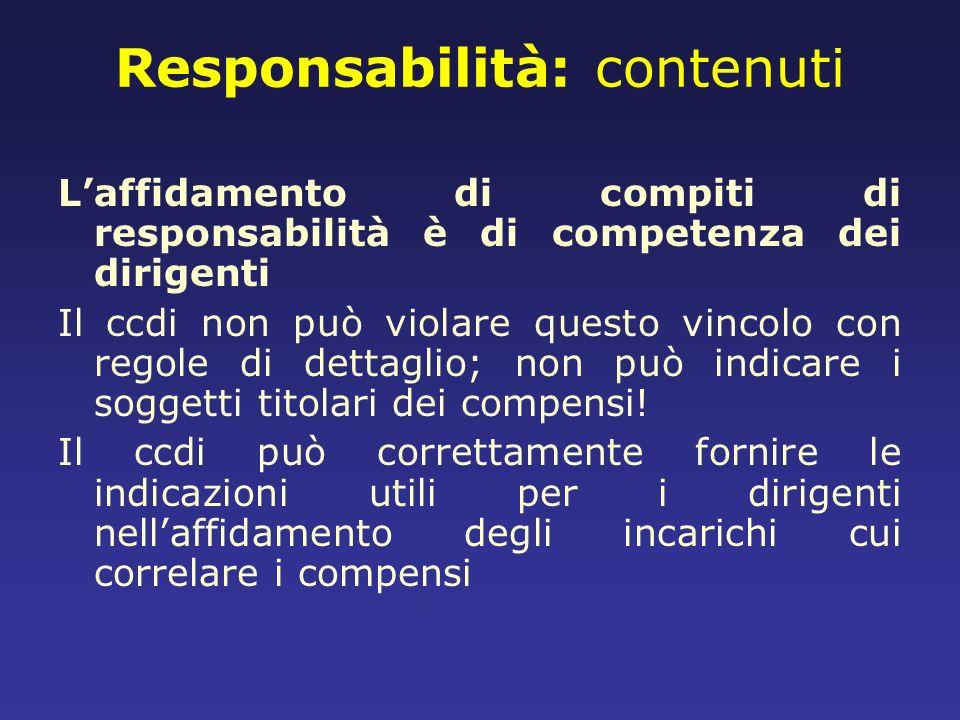 Responsabilità: contenuti Laffidamento di compiti di responsabilità è di competenza dei dirigenti Il ccdi non può violare questo vincolo con regole di