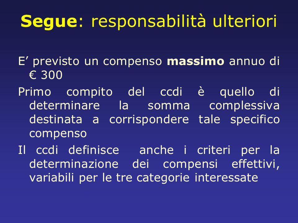 Segue: responsabilità ulteriori E previsto un compenso massimo annuo di 300 Primo compito del ccdi è quello di determinare la somma complessiva destin