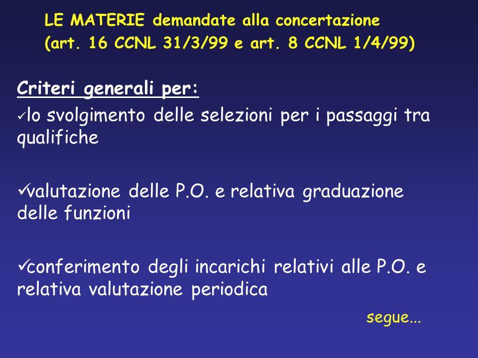 LE MATERIE demandate alla concertazione (art. 16 CCNL 31/3/99 e art. 8 CCNL 1/4/99) Criteri generali per: lo svolgimento delle selezioni per i passagg