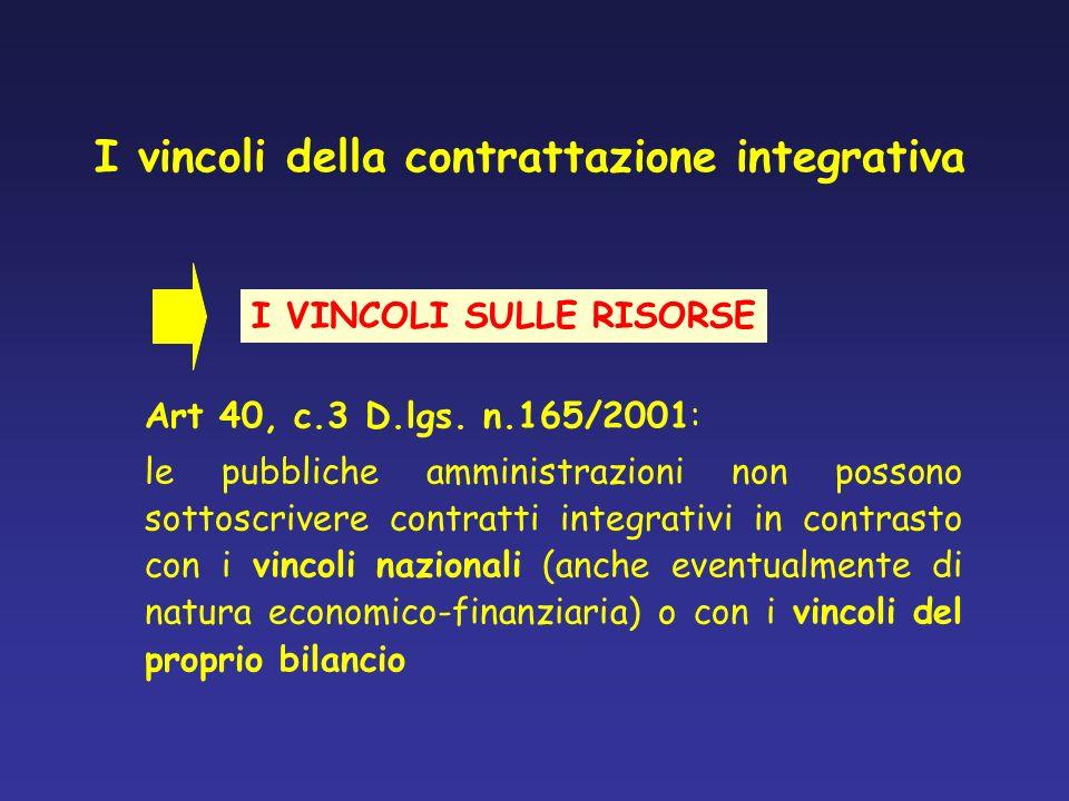 I vincoli della contrattazione integrativa Art 40, c.3 D.lgs. n.165/2001: le pubbliche amministrazioni non possono sottoscrivere contratti integrativi