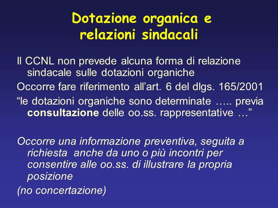 Dotazione organica e relazioni sindacali Il CCNL non prevede alcuna forma di relazione sindacale sulle dotazioni organiche Occorre fare riferimento al