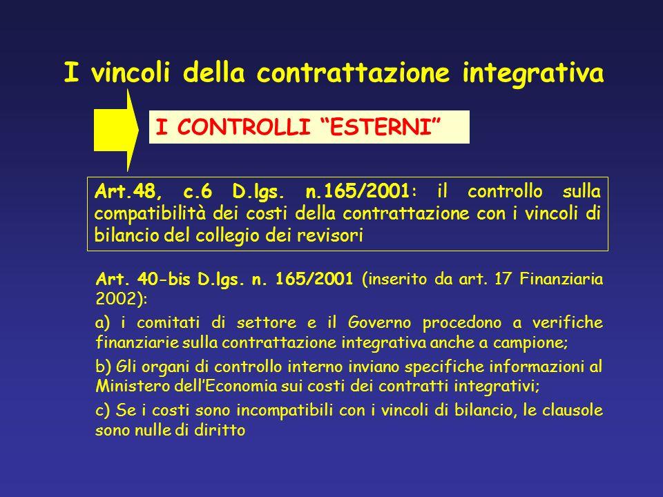 I vincoli della contrattazione integrativa Art.48, c.6 D.lgs. n.165/2001: il controllo sulla compatibilità dei costi della contrattazione con i vincol