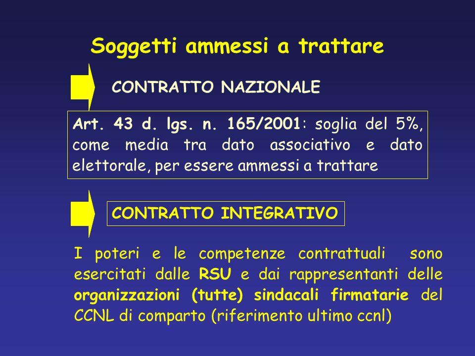 Soggetti ammessi a trattare CONTRATTO NAZIONALE Art. 43 d. lgs. n. 165/2001: soglia del 5%, come media tra dato associativo e dato elettorale, per ess