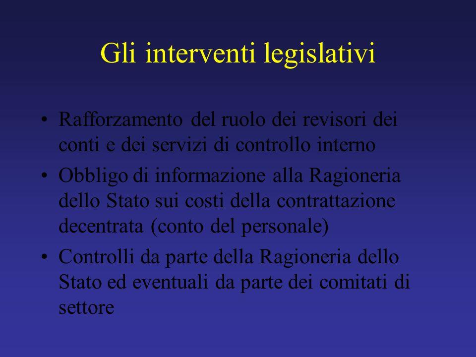 Gli interventi legislativi Rafforzamento del ruolo dei revisori dei conti e dei servizi di controllo interno Obbligo di informazione alla Ragioneria d