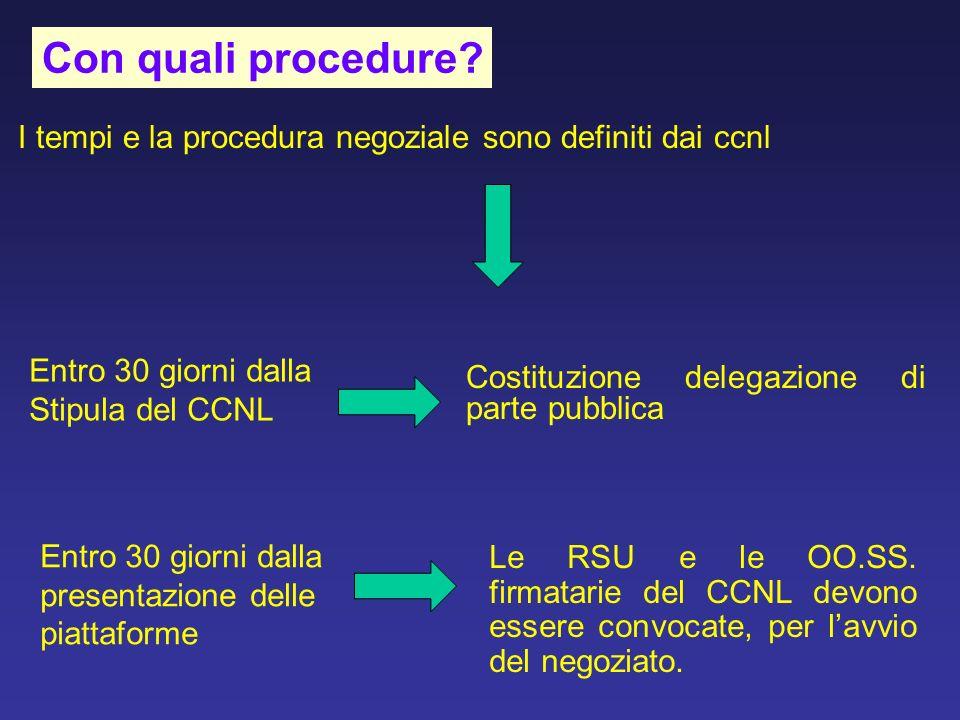 Con quali procedure? Le RSU e le OO.SS. firmatarie del CCNL devono essere convocate, per lavvio del negoziato. Costituzione delegazione di parte pubbl