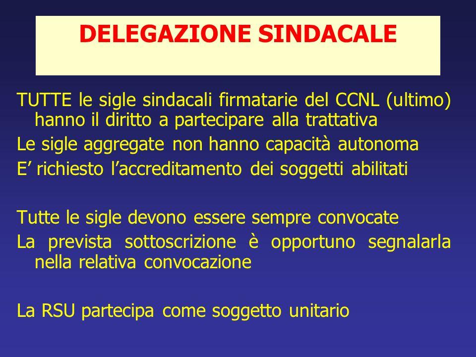 DELEGAZIONE SINDACALE TUTTE le sigle sindacali firmatarie del CCNL (ultimo) hanno il diritto a partecipare alla trattativa Le sigle aggregate non hann