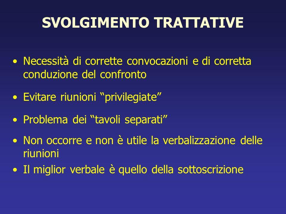 SVOLGIMENTO TRATTATIVE Necessità di corrette convocazioni e di corretta conduzione del confronto Evitare riunioni privilegiate Problema dei tavoli sep