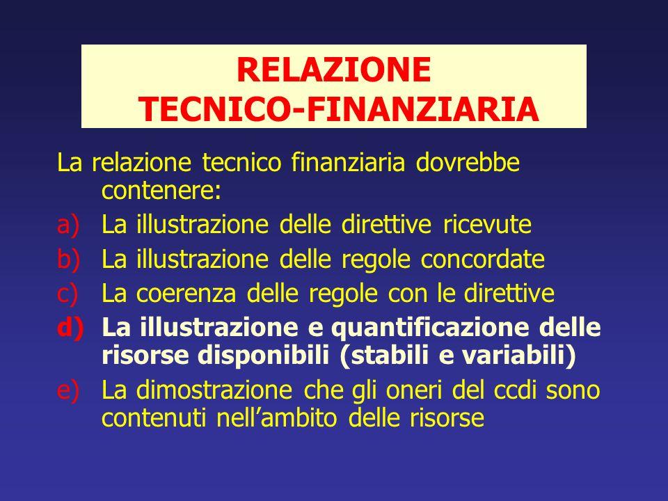 RELAZIONE TECNICO-FINANZIARIA La relazione tecnico finanziaria dovrebbe contenere: a)La illustrazione delle direttive ricevute b)La illustrazione dell