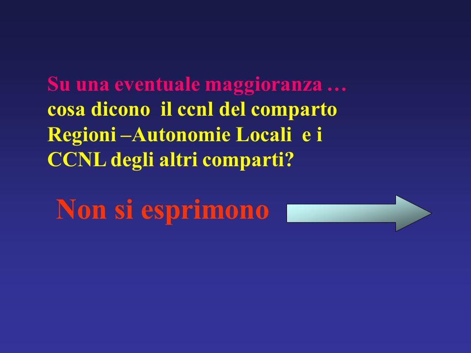 Su una eventuale maggioranza … cosa dicono il ccnl del comparto Regioni –Autonomie Locali e i CCNL degli altri comparti? Non si esprimono