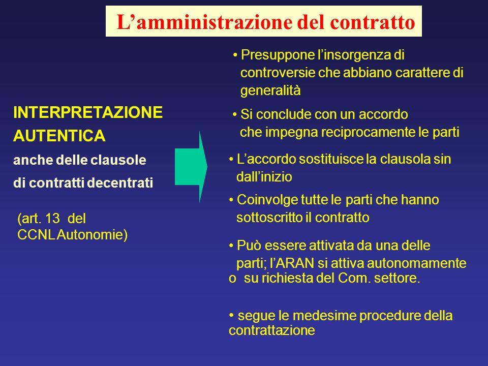 INTERPRETAZIONE AUTENTICA anche delle clausole di contratti decentrati Lamministrazione del contratto (art. 13 del CCNL Autonomie) segue le medesime p
