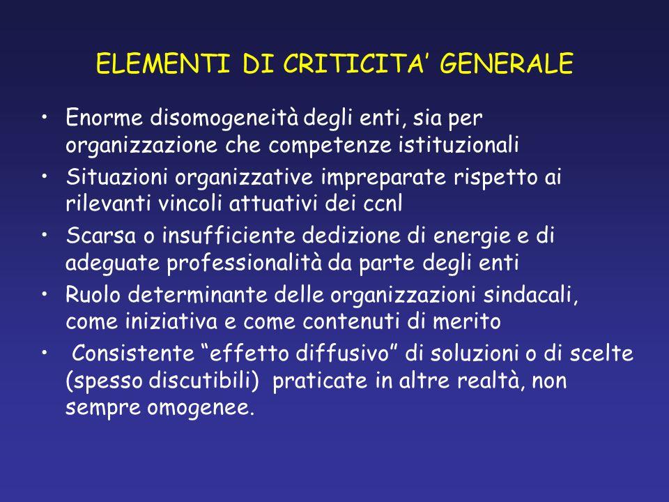 ELEMENTI DI CRITICITA GENERALE Enorme disomogeneità degli enti, sia per organizzazione che competenze istituzionali Situazioni organizzative imprepara