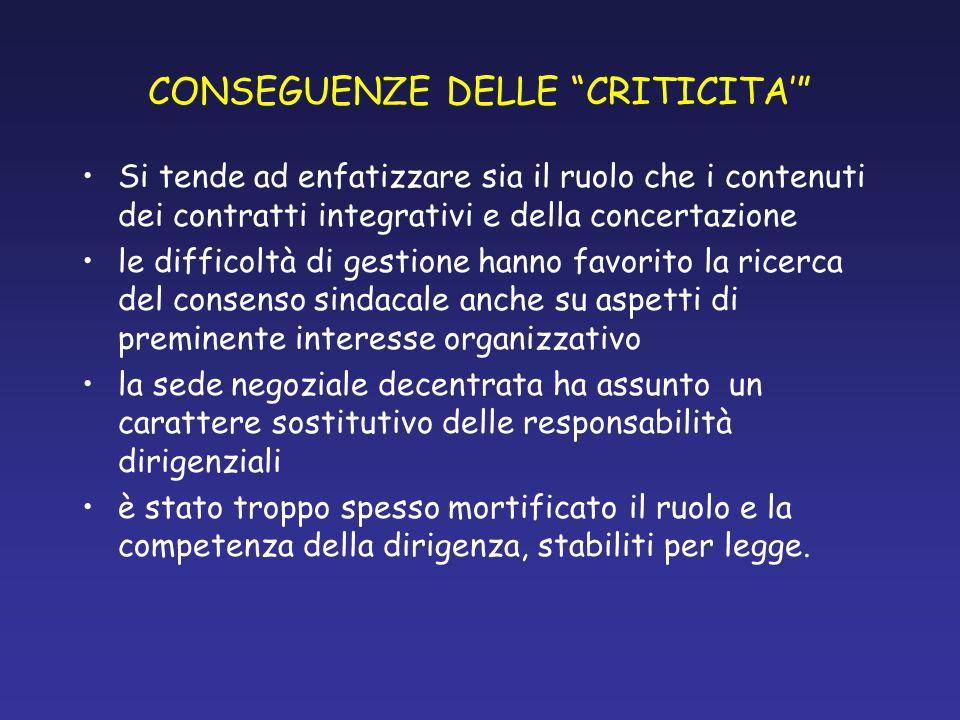 CONSEGUENZE DELLE CRITICITA Si tende ad enfatizzare sia il ruolo che i contenuti dei contratti integrativi e della concertazione le difficoltà di gest