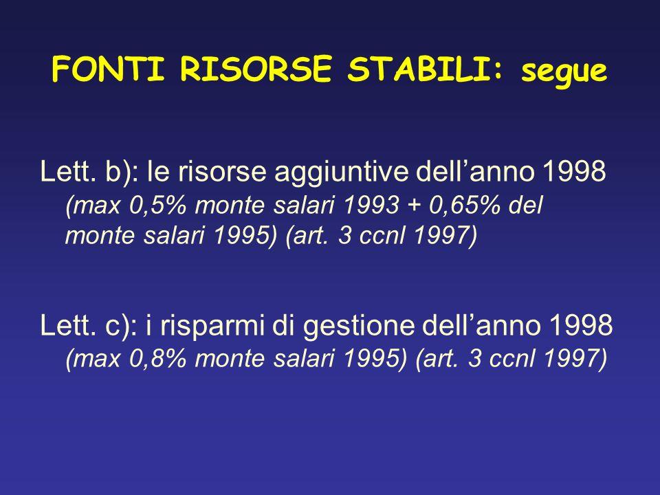 FONTI RISORSE STABILI: segue Lett. b): le risorse aggiuntive dellanno 1998 (max 0,5% monte salari 1993 + 0,65% del monte salari 1995) (art. 3 ccnl 199