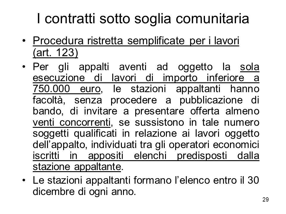 29 I contratti sotto soglia comunitaria Procedura ristretta semplificate per i lavori (art. 123) Per gli appalti aventi ad oggetto la sola esecuzione