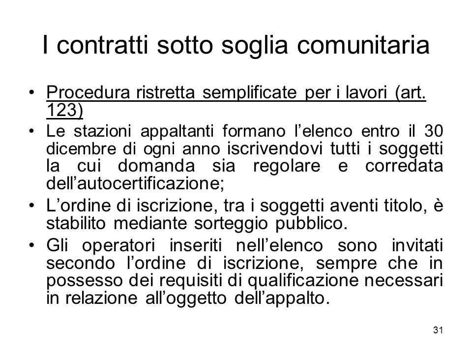 31 I contratti sotto soglia comunitaria Procedura ristretta semplificate per i lavori (art. 123) Le stazioni appaltanti formano lelenco entro il 30 di