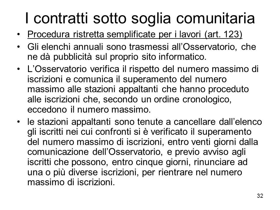 32 I contratti sotto soglia comunitaria Procedura ristretta semplificate per i lavori (art. 123) Gli elenchi annuali sono trasmessi allOsservatorio, c