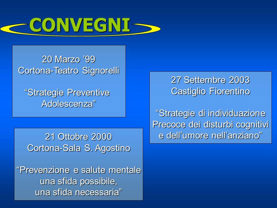 CONVEGNI 20 Marzo 99 Cortona-Teatro Signorelli Strategie Preventive Adolescenza 27 Settembre 2003 Castiglio Fiorentino Strategie di individuazione Pre