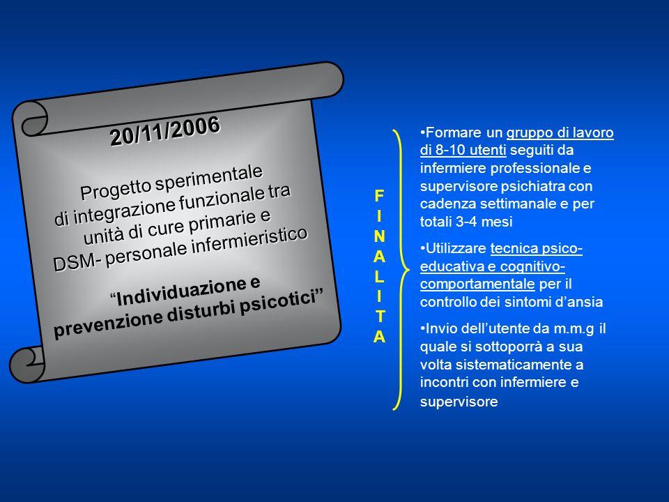 20/11/2006 Progetto sperimentale di integrazione funzionale tra unità di cure primarie e DSM- personale infermieristico Individuazione e prevenzione d