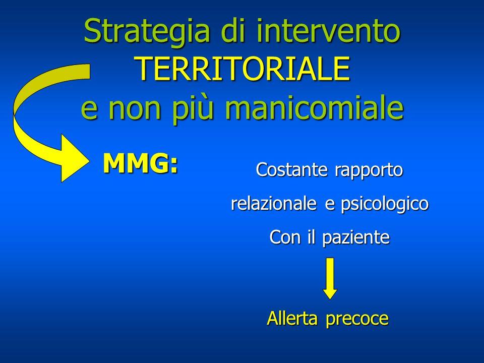 Strategia di intervento TERRITORIALE e non più manicomiale MMG: Costante rapporto relazionale e psicologico Con il paziente Allerta precoce