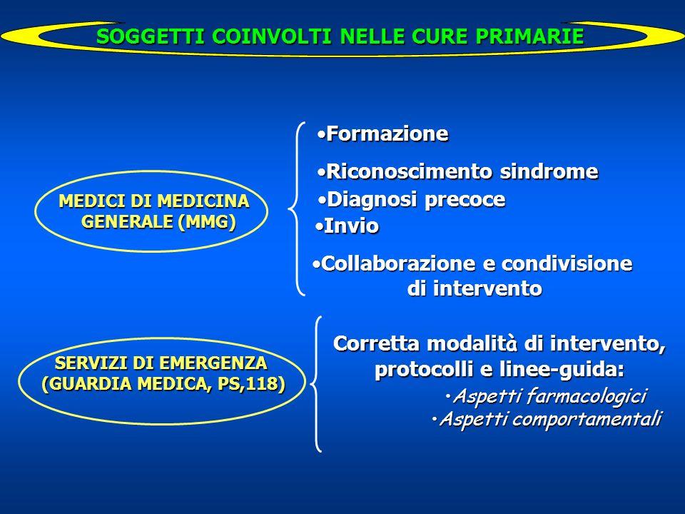 SOGGETTI COINVOLTI NELLE CURE PRIMARIE MEDICI DI MEDICINA GENERALE (MMG) GENERALE (MMG) FormazioneFormazione Riconoscimento sindromeRiconoscimento sin