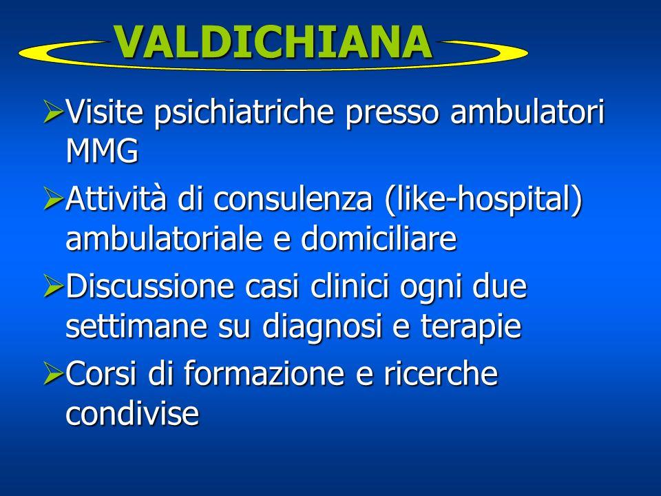 VALDICHIANA Visite psichiatriche presso ambulatori MMG Visite psichiatriche presso ambulatori MMG Attività di consulenza (like-hospital) ambulatoriale